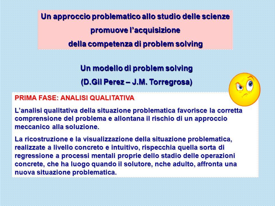 Un approccio problematico allo studio delle scienze promuove lacquisizione della competenza di problem solving Un modello di problem solving (D.Gil Pe
