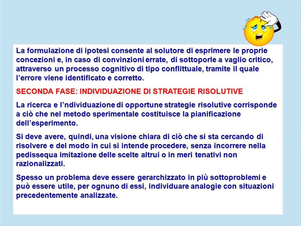 La formulazione di ipotesi consente al solutore di esprimere le proprie concezioni e, in caso di convinzioni errate, di sottoporle a vaglio critico, a