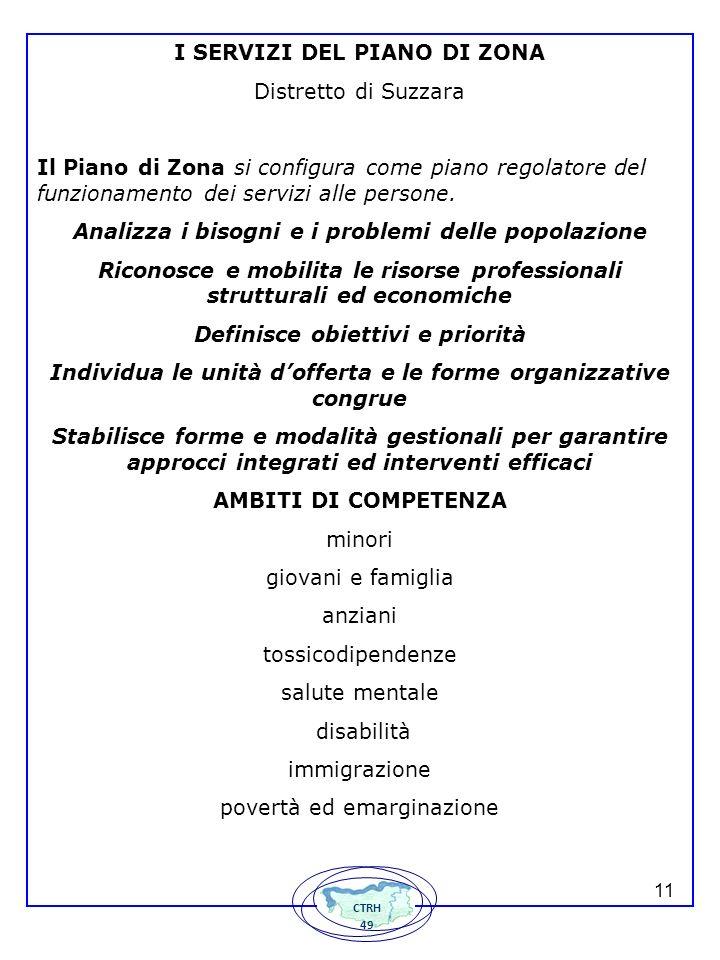 1311 I SERVIZI DEL PIANO DI ZONA Distretto di Suzzara Il Piano di Zona si configura come piano regolatore del funzionamento dei servizi alle persone.
