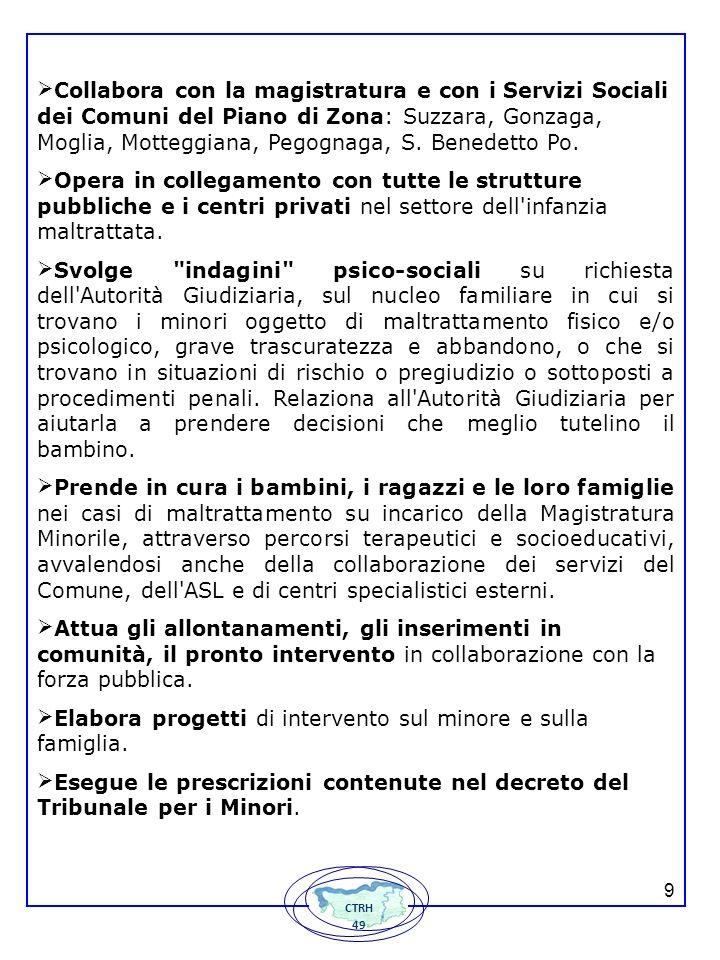 1310 CONTATTI SEDE: Via Montecchi n.