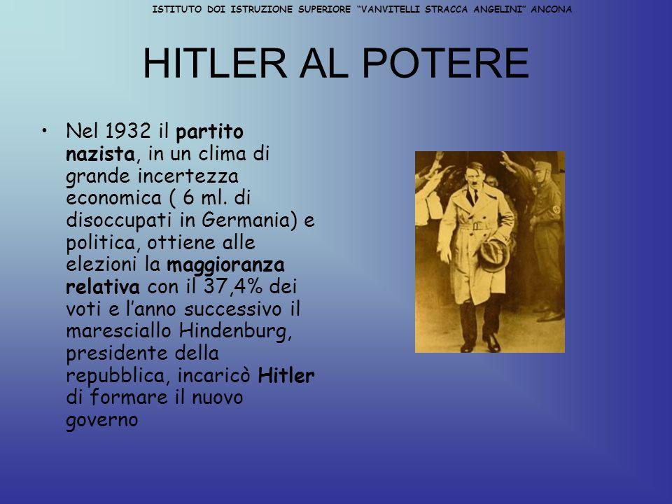 ISTITUTO DI ISTRUZIONE SUPERIORE VANVITELLI STRACCA ANGELINI ANCONA Gli Ebrei come capro espiatorio Secondo Hitler una delle minacce più gravi alla purezza della razza ariana e allintegrità e alla potenza della Germania era linfezione ebraica.