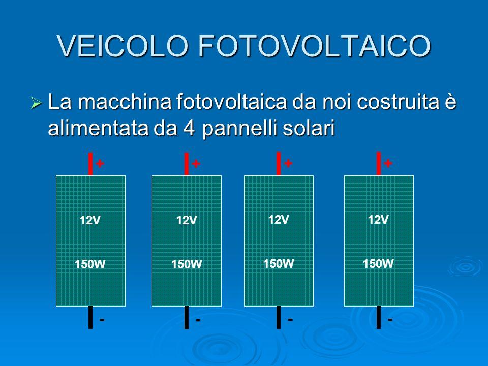 VEICOLO FOTOVOLTAICO La macchina fotovoltaica da noi costruita è alimentata da 4 pannelli solari La macchina fotovoltaica da noi costruita è alimentata da 4 pannelli solari 12V 150W + - 12V 150W + - 12V 150W + - 12V 150W + -