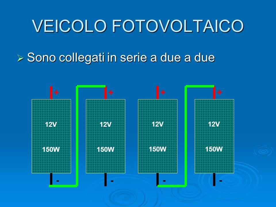 VEICOLO FOTOVOLTAICO Sono collegati in serie a due a due Sono collegati in serie a due a due 12V 150W + - 12V 150W + - 12V 150W + - 12V 150W + -