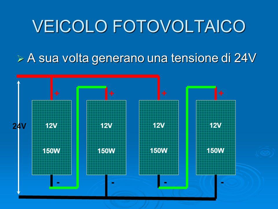 VEICOLO FOTOVOLTAICO A sua volta generano una tensione di 24V A sua volta generano una tensione di 24V 12V 150W + - 12V 150W + - 12V 150W + - 12V 150W + - 24V