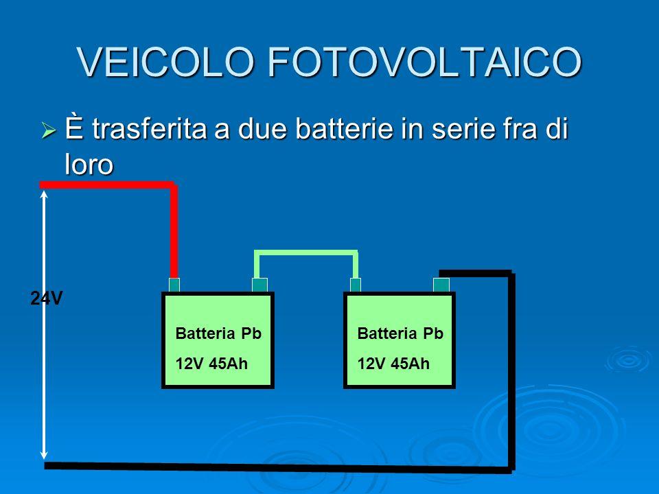VEICOLO FOTOVOLTAICO È trasferita a due batterie in serie fra di loro È trasferita a due batterie in serie fra di loro 24V Batteria Pb 12V 45Ah Batteria Pb 12V 45Ah