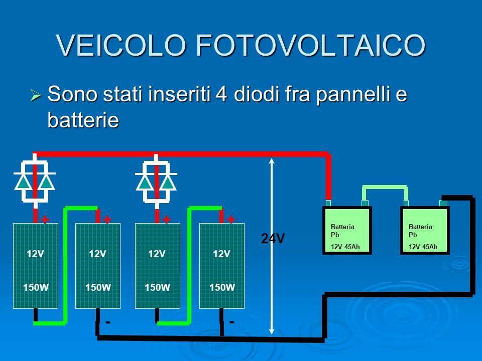 VEICOLO FOTOVOLTAICO Sono stati inseriti 4 diodi fra pannelli e batterie Sono stati inseriti 4 diodi fra pannelli e batterie 24V Batteria Pb 12V 45Ah Batteria Pb 12V 45Ah 12V 150W + - 12V 150W + - 12V 150W + - 12V 150W + -