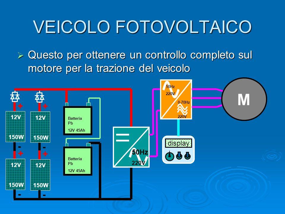 VEICOLO FOTOVOLTAICO Questo per ottenere un controllo completo sul motore per la trazione del veicolo Questo per ottenere un controllo completo sul motore per la trazione del veicolo Batteria Pb 12V 45Ah 12V 150W + - 12V 150W + - 12V 150W + - 12V 150W + - Batteria Pb 12V 45Ah 50Hz 220V display 50Hz 220V 0-70Hz 220V M