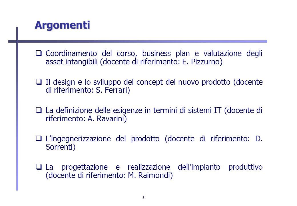 3 Argomenti Coordinamento del corso, business plan e valutazione degli asset intangibili (docente di riferimento: E. Pizzurno) Il design e lo sviluppo