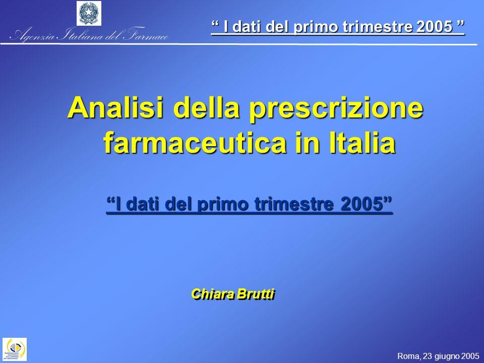 Agenzia Italiana del Farmaco Roma, 23 giugno 2005 I dati del primo trimestre 2005 I dati del primo trimestre 2005 Chiara Brutti Analisi della prescrizione farmaceutica in Italia farmaceutica in Italia I dati del primo trimestre 2005