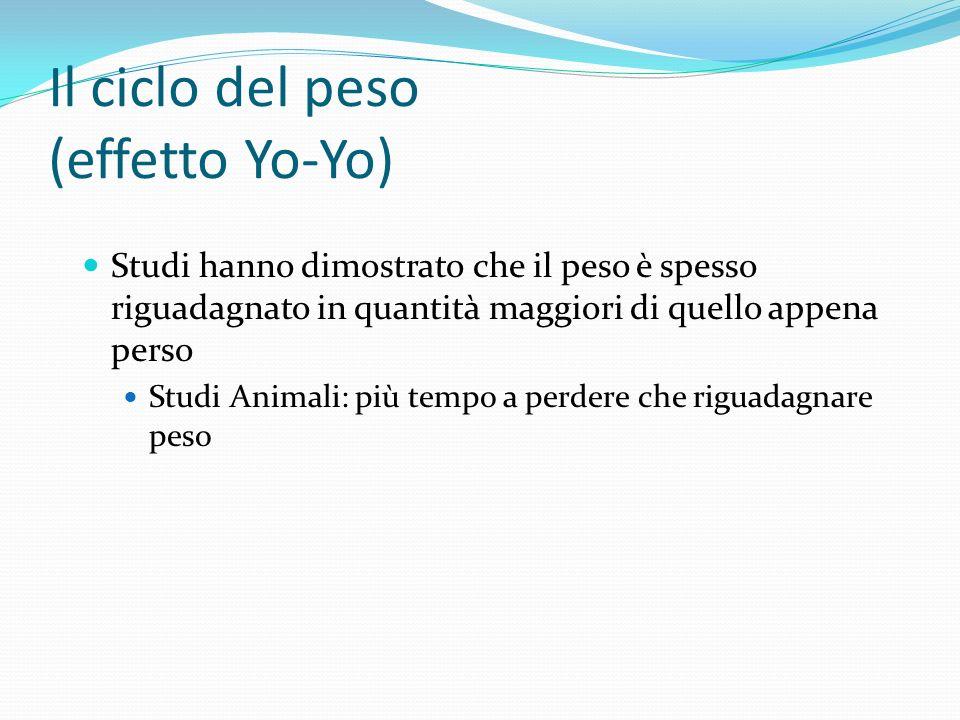 Il ciclo del peso (effetto Yo-Yo) Studi hanno dimostrato che il peso è spesso riguadagnato in quantità maggiori di quello appena perso Studi Animali: