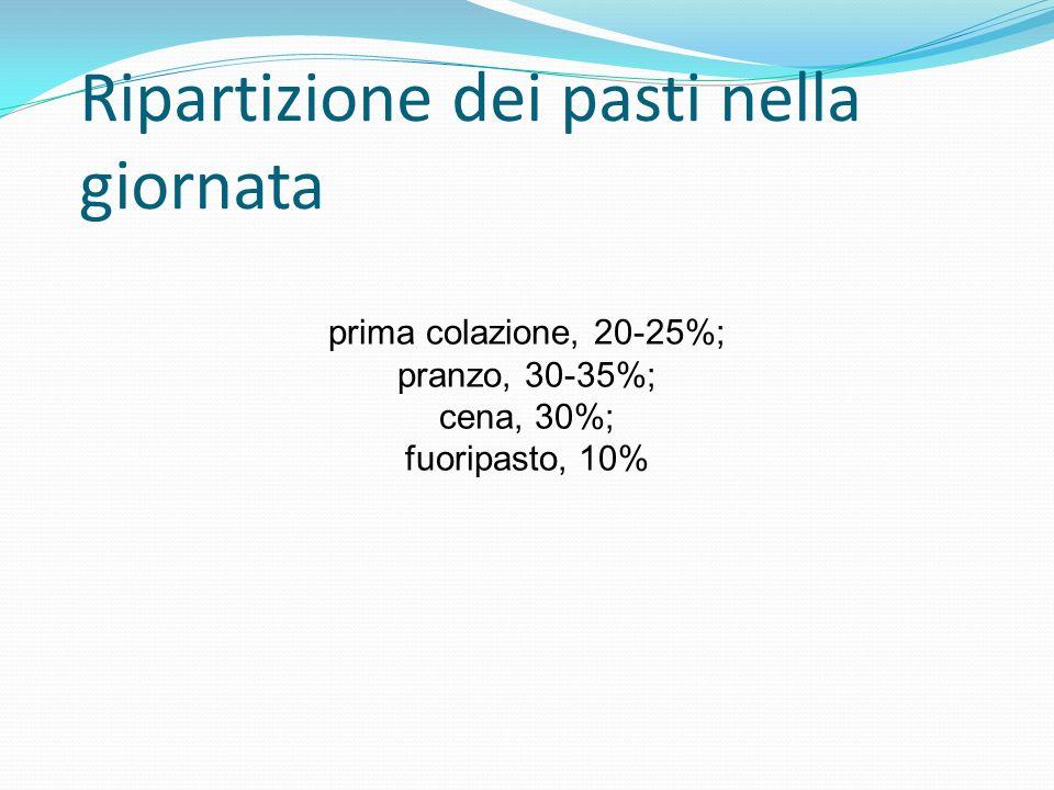 Ripartizione dei pasti nella giornata prima colazione, 20-25%; pranzo, 30-35%; cena, 30%; fuoripasto, 10%