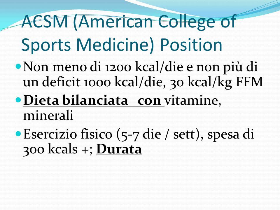 ACSM (American College of Sports Medicine) Position Non meno di 1200 kcal/die e non più di un deficit 1000 kcal/die, 30 kcal/kg FFM Dieta bilanciata c