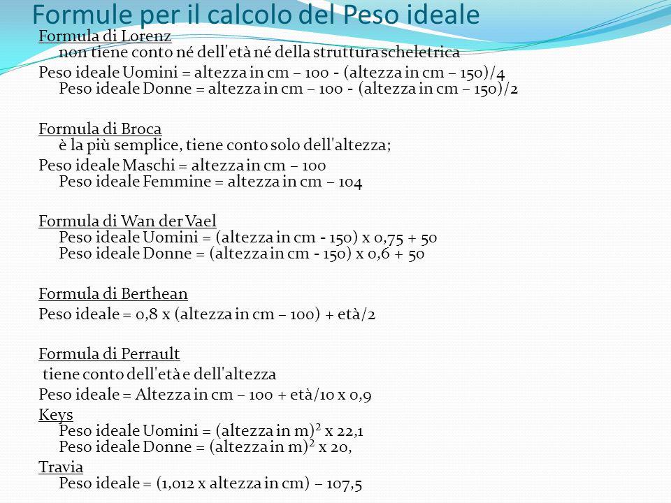 Formule per il calcolo del Peso ideale Formula di Lorenz non tiene conto né dell'età né della struttura scheletrica Peso ideale Uomini = altezza in cm