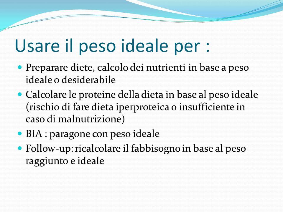 Usare il peso ideale per : Preparare diete, calcolo dei nutrienti in base a peso ideale o desiderabile Calcolare le proteine della dieta in base al pe