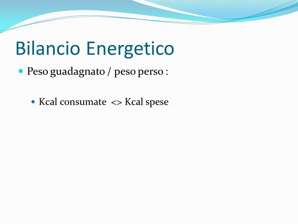 Bilancio Energetico Peso guadagnato / peso perso : Kcal consumate <> Kcal spese