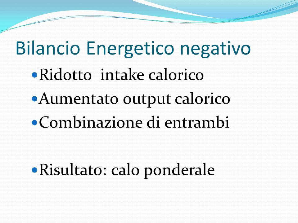 Bilancio Energetico negativo Ridotto intake calorico Aumentato output calorico Combinazione di entrambi Risultato: calo ponderale