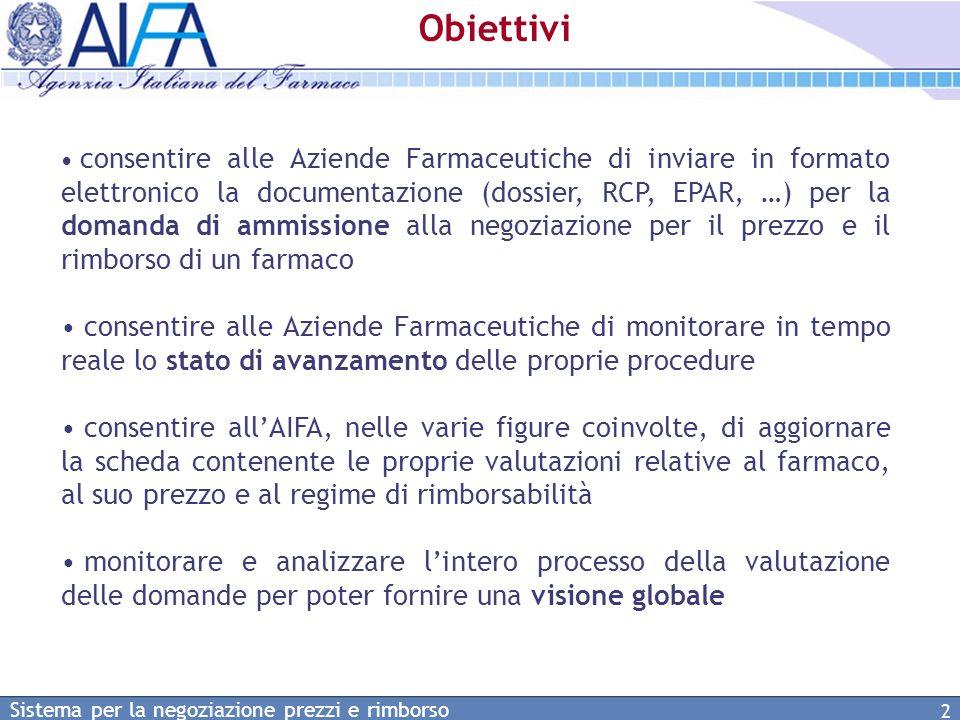 Sistema per la negoziazione prezzi e rimborso 23 Status della domanda