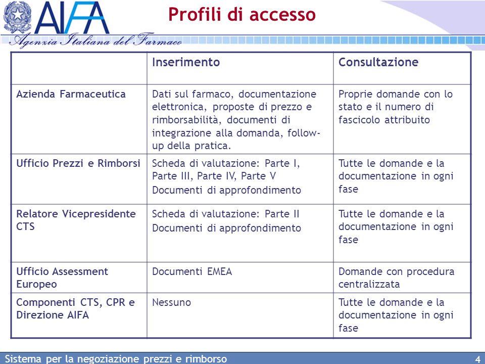Sistema per la negoziazione prezzi e rimborso 15 Inserimento di una nuova domanda (4) Possibilità di aggiungere diverse confezioni per la stessa specialità