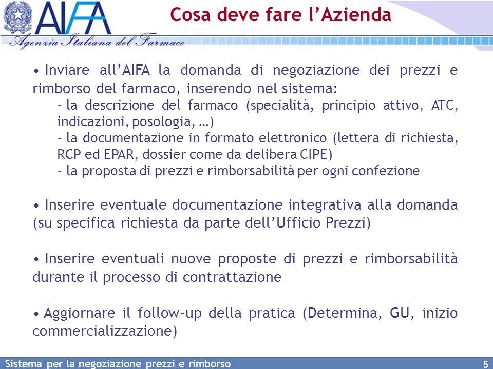 Sistema per la negoziazione prezzi e rimborso 16 Inserimento di una nuova domanda (5) Segue Esempio