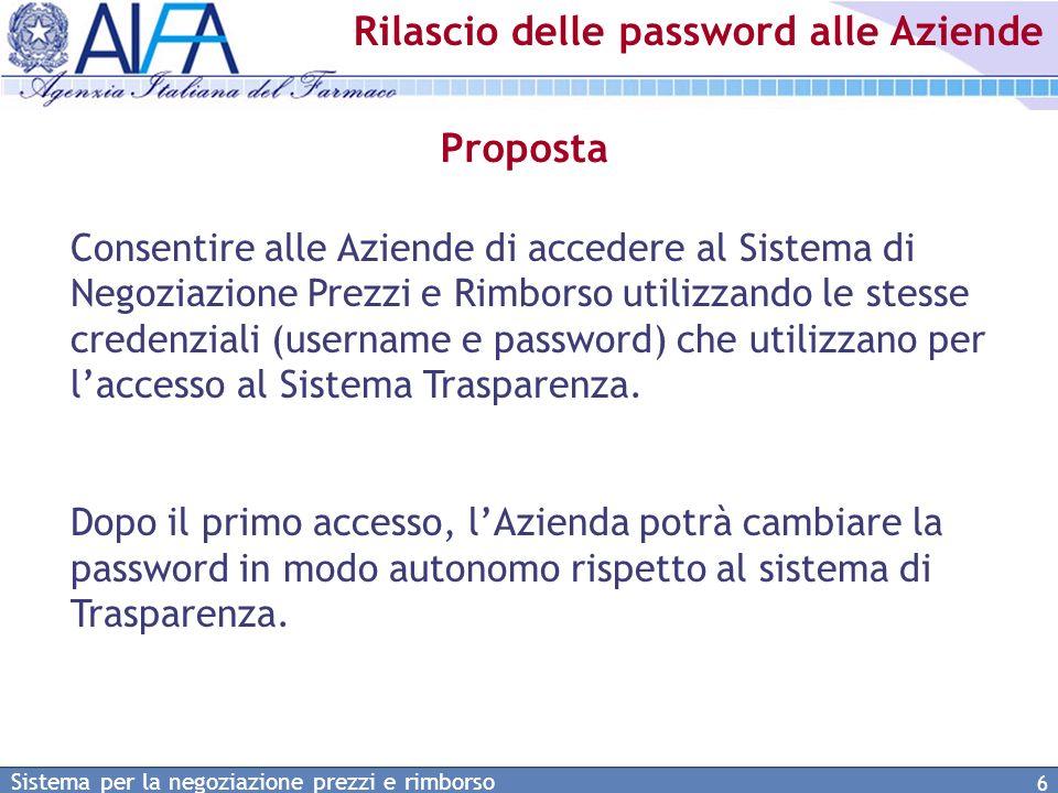 Sistema per la negoziazione prezzi e rimborso 27 Invio di documentazione integrativa (1)