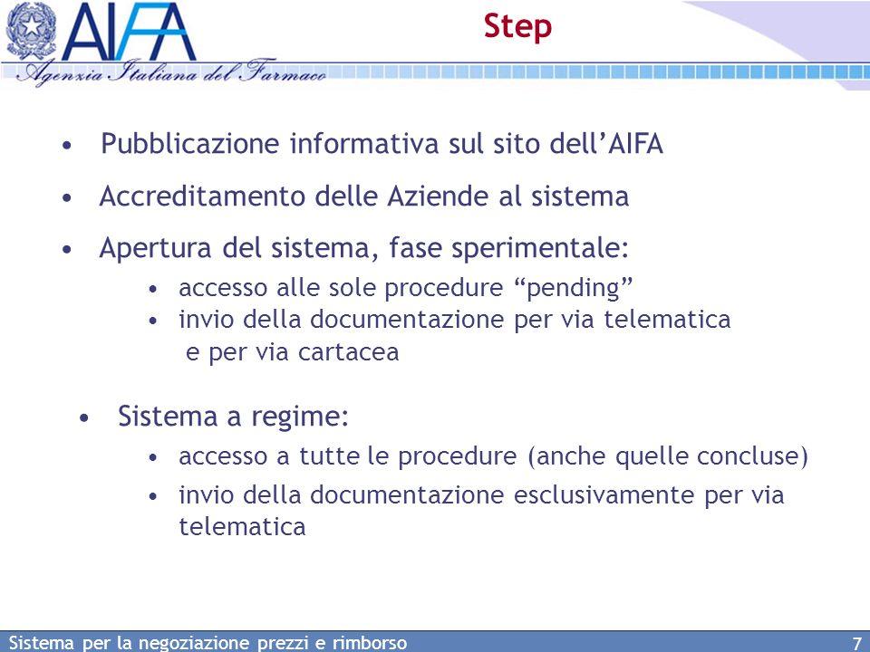 Sistema per la negoziazione prezzi e rimborso 28 Invio di documentazione integrativa (2)