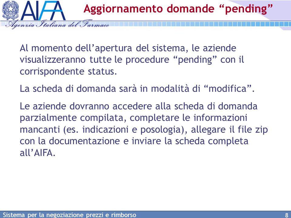 Sistema per la negoziazione prezzi e rimborso 19 Lista delle domande di negoziazione (1) Visualizzazione del n.