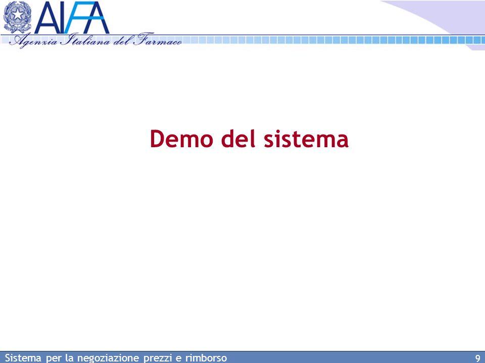 Sistema per la negoziazione prezzi e rimborso 20 Lista delle domande di negoziazione (2) Visualizzazione della domanda e della documentazione presentata