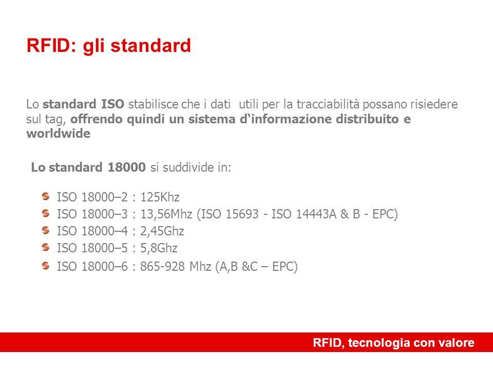RFID, tecnologia con valore RFID: gli standard Lo standard 18000 si suddivide in: ISO 18000–2 : 125Khz ISO 18000–3 : 13,56Mhz (ISO 15693 - ISO 14443A