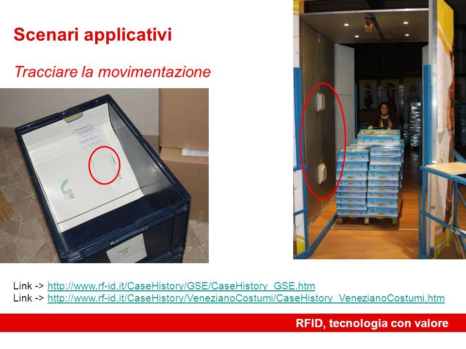 RFID, tecnologia con valore Scenari applicativi Tracciare la movimentazione Link -> http://www.rf-id.it/CaseHistory/GSE/CaseHistory_GSE.htmhttp://www.