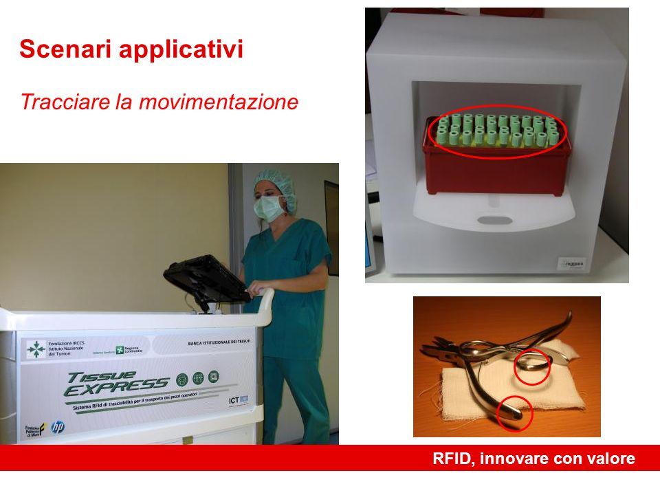 RFID, innovare con valore Scenari applicativi Tracciare la movimentazione