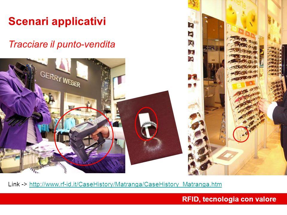 RFID, tecnologia con valore Scenari applicativi Tracciare il punto-vendita Link -> http://www.rf-id.it/CaseHistory/Matranga/CaseHistory_Matranga.htmht