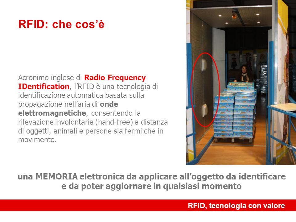 RFID, tecnologia con valore RFID: che cosè Acronimo inglese di Radio Frequency IDentification, lRFID è una tecnologia di identificazione automatica ba