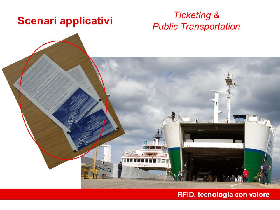 RFID, tecnologia con valore Scenari applicativi Ticketing & Public Transportation