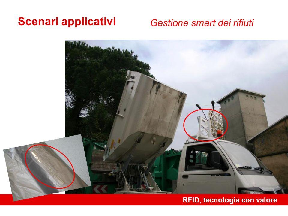 RFID, tecnologia con valore Scenari applicativi Gestione smart dei rifiuti