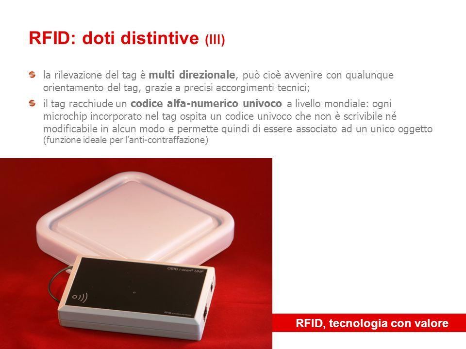 RFID, tecnologia con valore RFID: doti distintive (III) la rilevazione del tag è multi direzionale, può cioè avvenire con qualunque orientamento del t