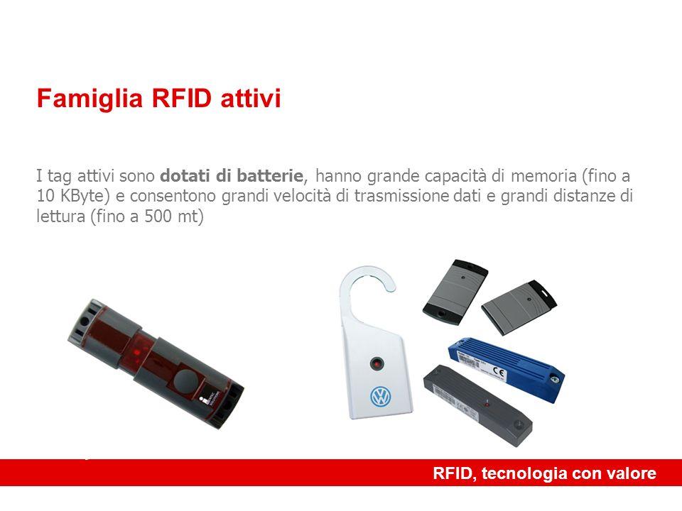 www.rf-id.it Famiglia RFID attivi I tag attivi sono dotati di batterie, hanno grande capacità di memoria (fino a 10 KByte) e consentono grandi velocit