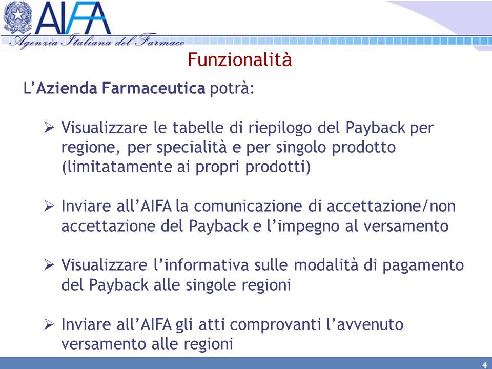 15 Payback In questa sezione sarà possibile scegliere tra 3 opzioni: non accettazione payback accettazione payback totale accettazione payback condizionato (per specialità) Comunicazione di accettazione/non accettazione