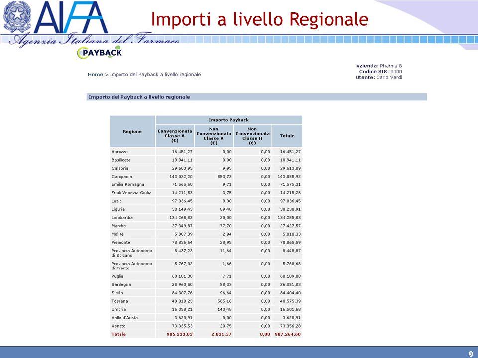 30 Trasmissione atti di versamento Il sistema mostra lelenco delle Regioni con il relativo importo.