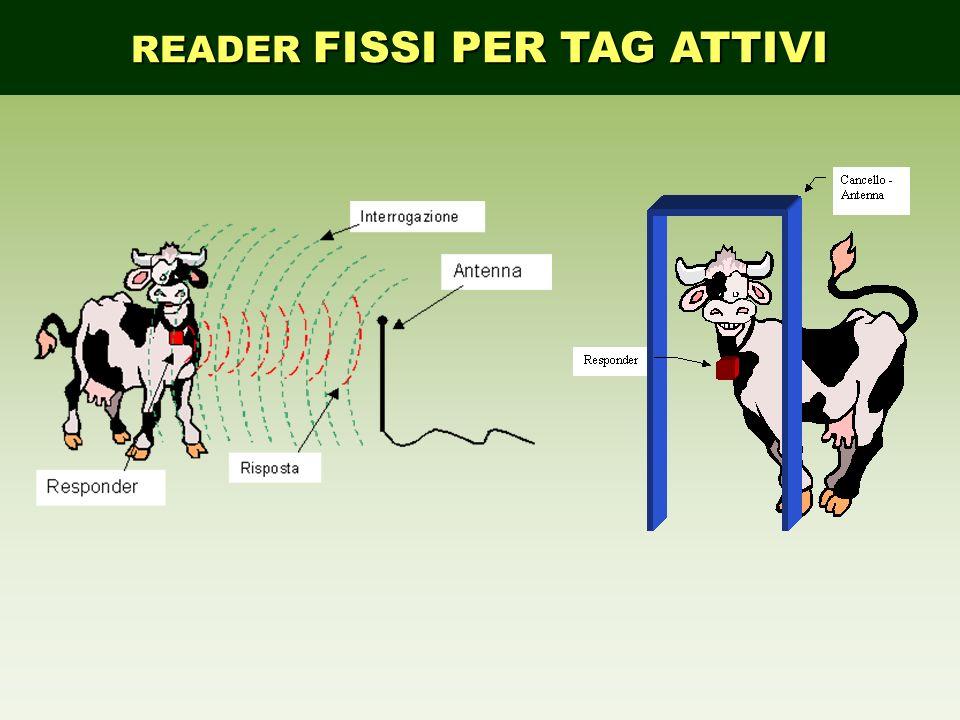 READER FISSI PER TAG ATTIVI