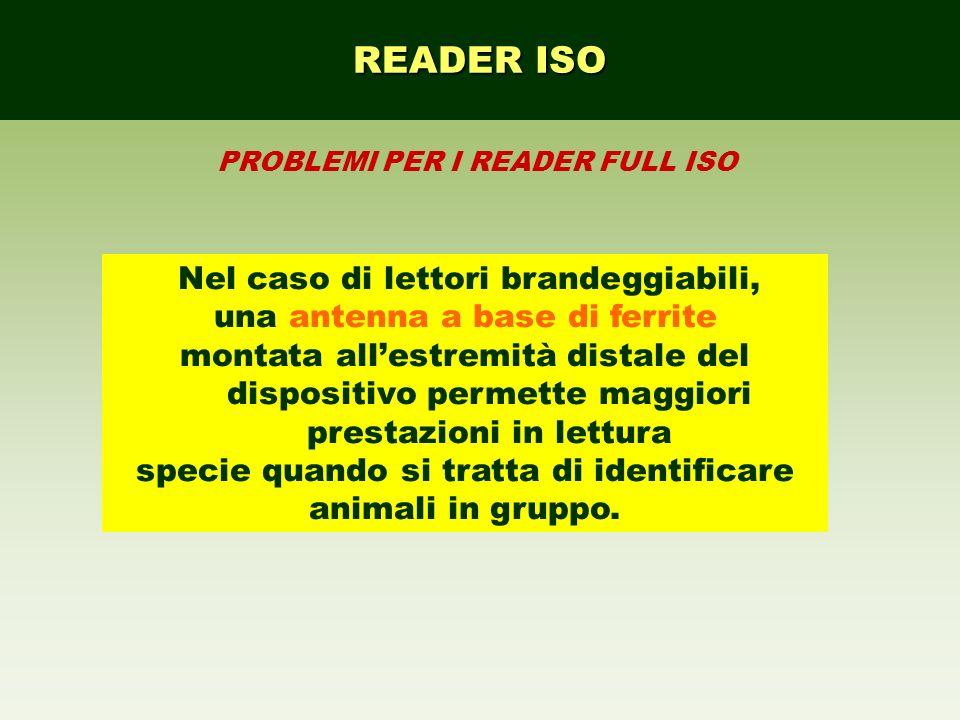 READER ISO PROBLEMI PER I READER FULL ISO Nel caso di lettori brandeggiabili, una antenna a base di ferrite montata allestremità distale del dispositi