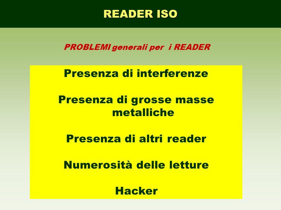 READER ISO PROBLEMI generali per i READER Presenza di interferenze Presenza di grosse masse metalliche Presenza di altri reader Numerosità delle lettu