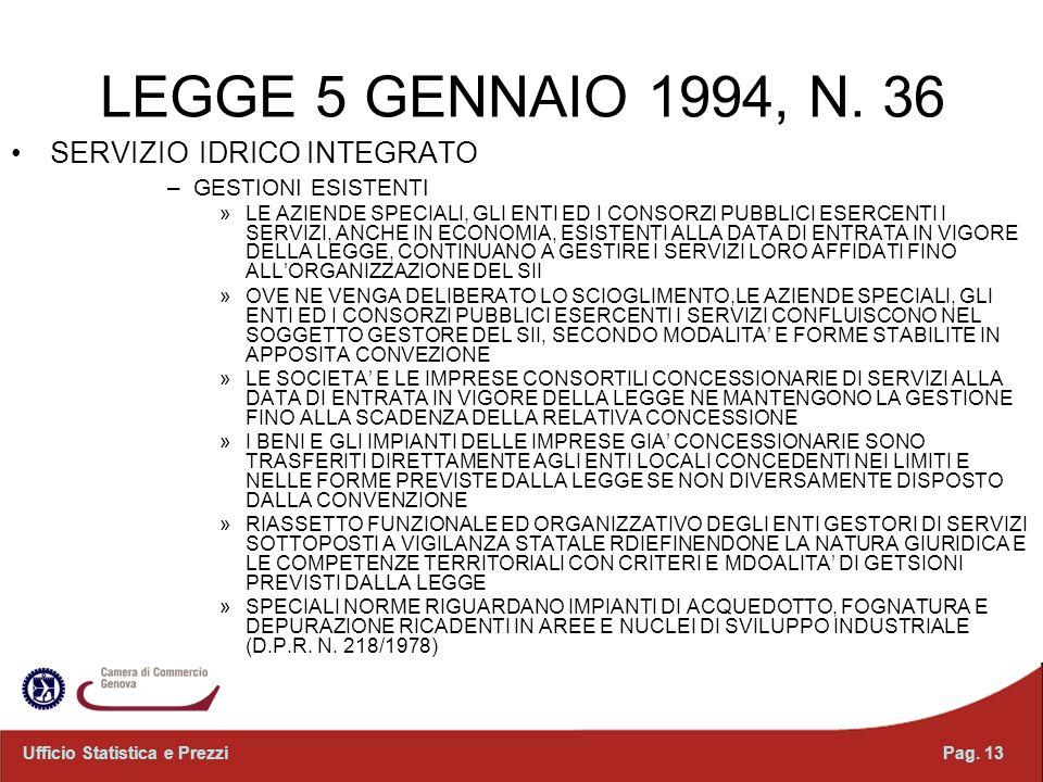 LEGGE 5 GENNAIO 1994, N. 36 SERVIZIO IDRICO INTEGRATO –GESTIONI ESISTENTI »LE AZIENDE SPECIALI, GLI ENTI ED I CONSORZI PUBBLICI ESERCENTI I SERVIZI, A