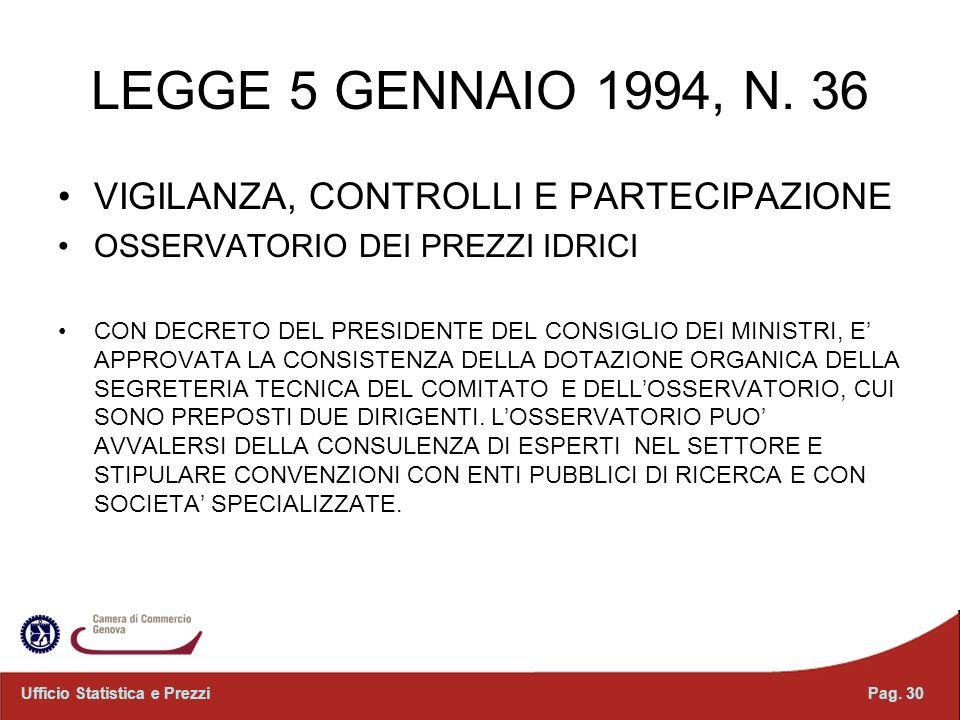 LEGGE 5 GENNAIO 1994, N. 36 VIGILANZA, CONTROLLI E PARTECIPAZIONE OSSERVATORIO DEI PREZZI IDRICI CON DECRETO DEL PRESIDENTE DEL CONSIGLIO DEI MINISTRI