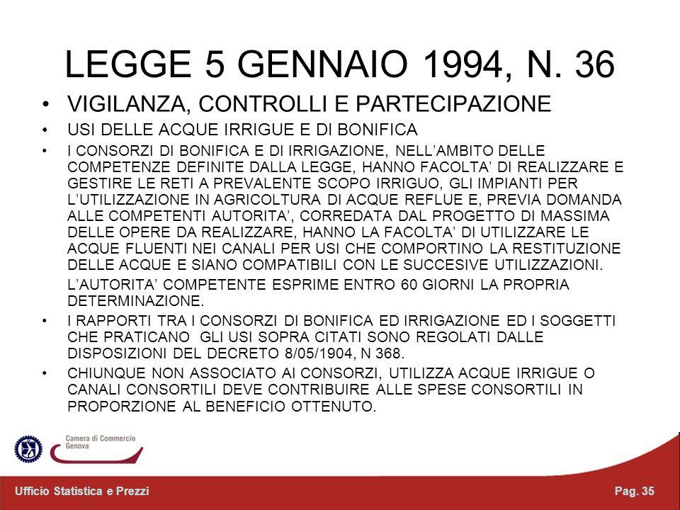 LEGGE 5 GENNAIO 1994, N. 36 VIGILANZA, CONTROLLI E PARTECIPAZIONE USI DELLE ACQUE IRRIGUE E DI BONIFICA I CONSORZI DI BONIFICA E DI IRRIGAZIONE, NELLA