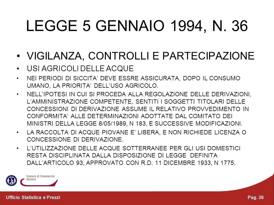 LEGGE 5 GENNAIO 1994, N. 36 VIGILANZA, CONTROLLI E PARTECIPAZIONE USI AGRICOLI DELLE ACQUE NEI PERIODI DI SICCITA DEVE ESSRE ASSICURATA, DOPO IL CONSU