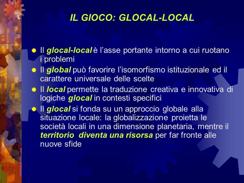 IL GIOCO: GLOCAL-LOCAL Il glocal-local è lasse portante intorno a cui ruotano i problemi Il global può favorire lisomorfismo istituzionale ed il carat