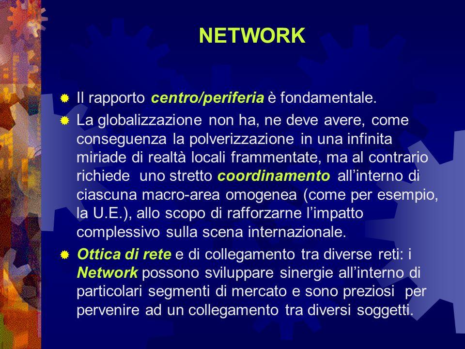 NETWORK Il rapporto centro/periferia è fondamentale. La globalizzazione non ha, ne deve avere, come conseguenza la polverizzazione in una infinita mir