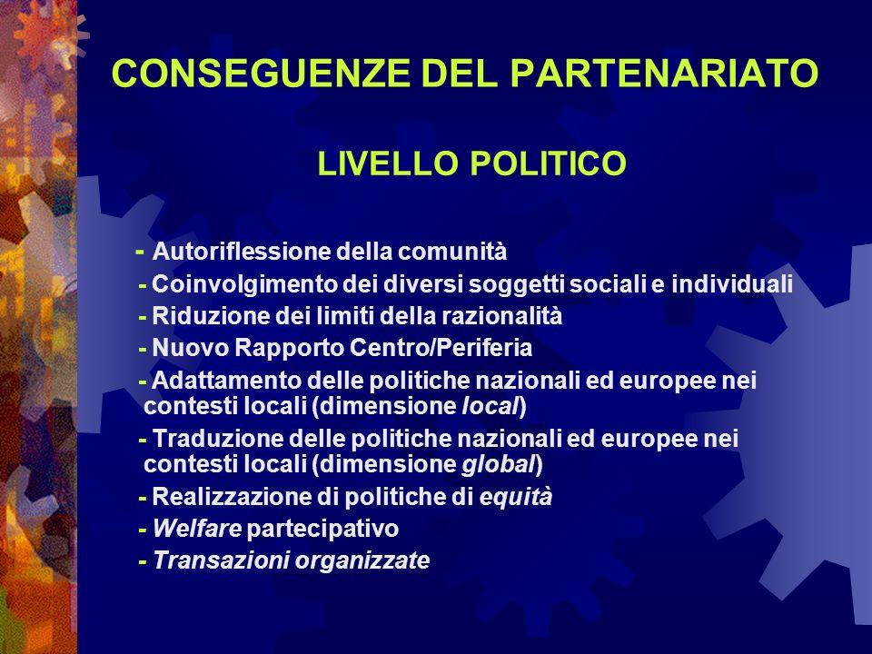 CONSEGUENZE DEL PARTENARIATO LIVELLO POLITICO - Autoriflessione della comunità - Coinvolgimento dei diversi soggetti sociali e individuali - Riduzione