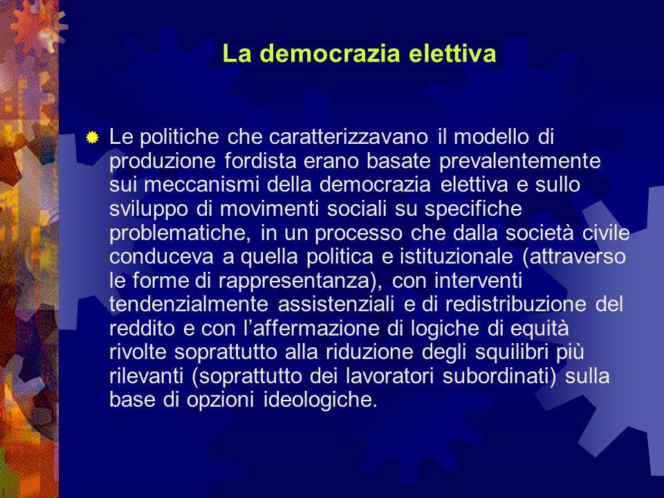 La democrazia elettiva Le politiche che caratterizzavano il modello di produzione fordista erano basate prevalentemente sui meccanismi della democrazia elettiva e sullo sviluppo di movimenti sociali su specifiche problematiche, in un processo che dalla società civile conduceva a quella politica e istituzionale (attraverso le forme di rappresentanza), con interventi tendenzialmente assistenziali e di redistribuzione del reddito e con laffermazione di logiche di equità rivolte soprattutto alla riduzione degli squilibri più rilevanti (soprattutto dei lavoratori subordinati) sulla base di opzioni ideologiche.