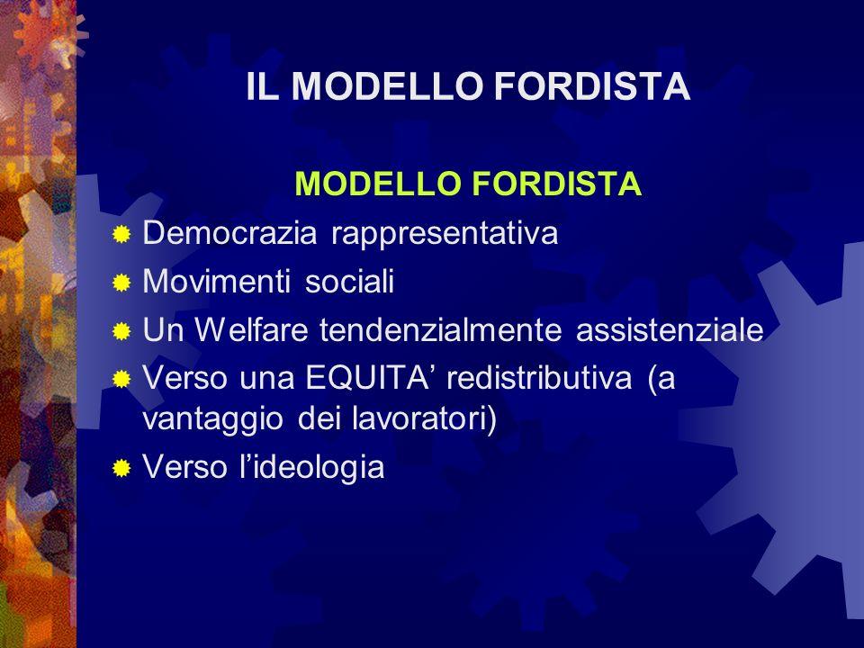 IL MODELLO FORDISTA MODELLO FORDISTA Democrazia rappresentativa Movimenti sociali Un Welfare tendenzialmente assistenziale Verso una EQUITA redistribu